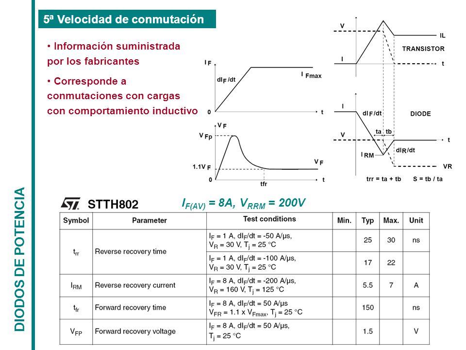DIODOS DE POTENCIA 5ª Velocidad de conmutación