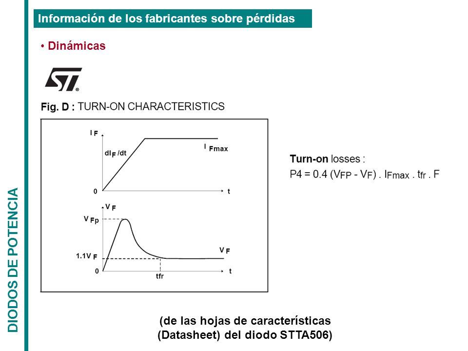 (de las hojas de características (Datasheet) del diodo STTA506)