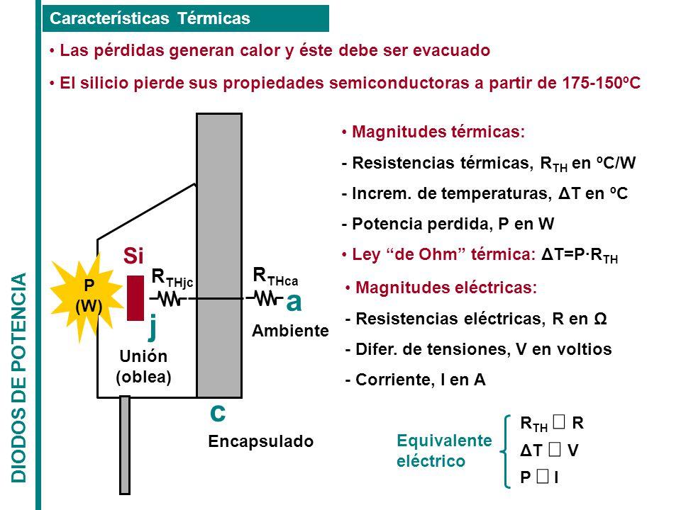 a j c Si DIODOS DE POTENCIA RTHjc RTHca Características Térmicas
