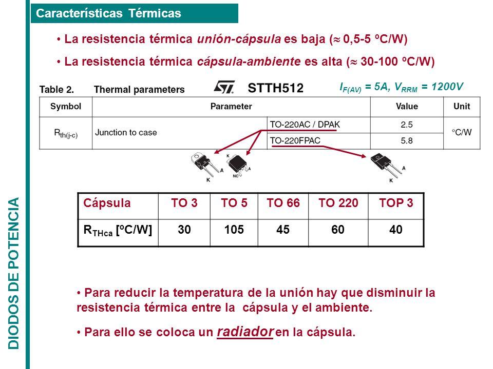 DIODOS DE POTENCIA Características Térmicas