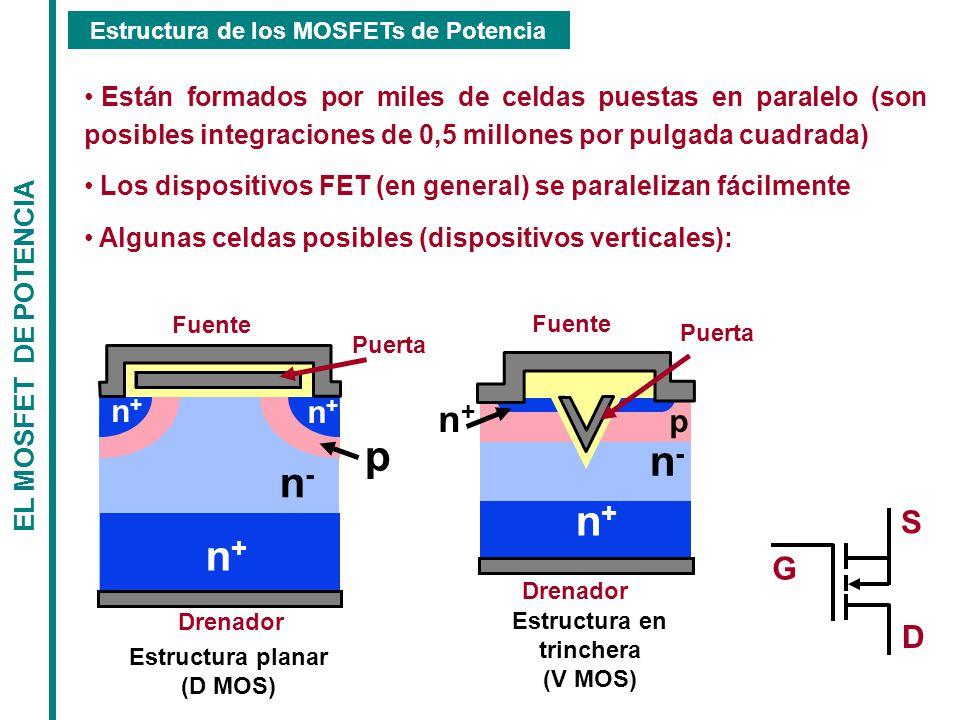 Estructura de los MOSFETs de Potencia