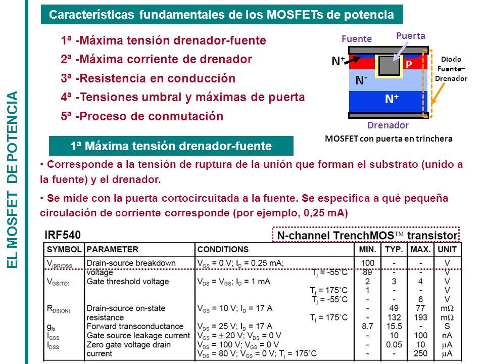 Características fundamentales de los MOSFETs de potencia