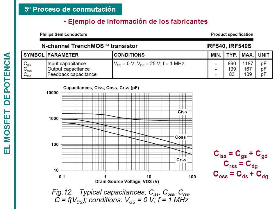 5ª Proceso de conmutación Ejemplo de información de los fabricantes