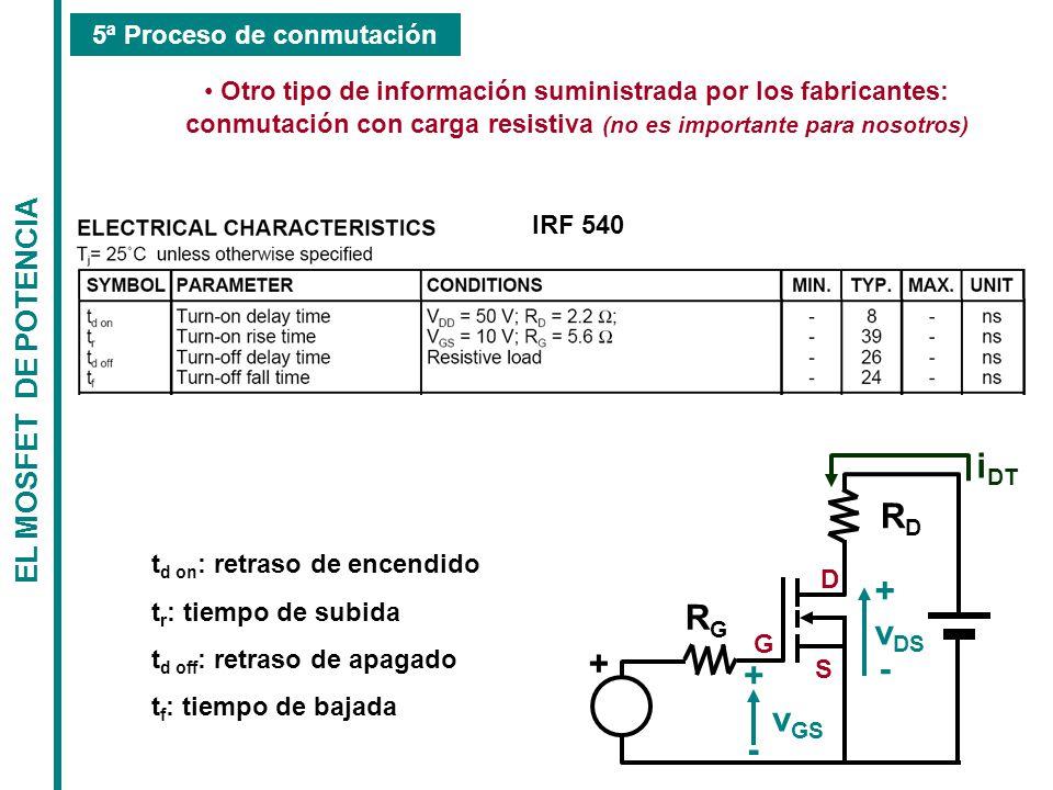5ª Proceso de conmutación