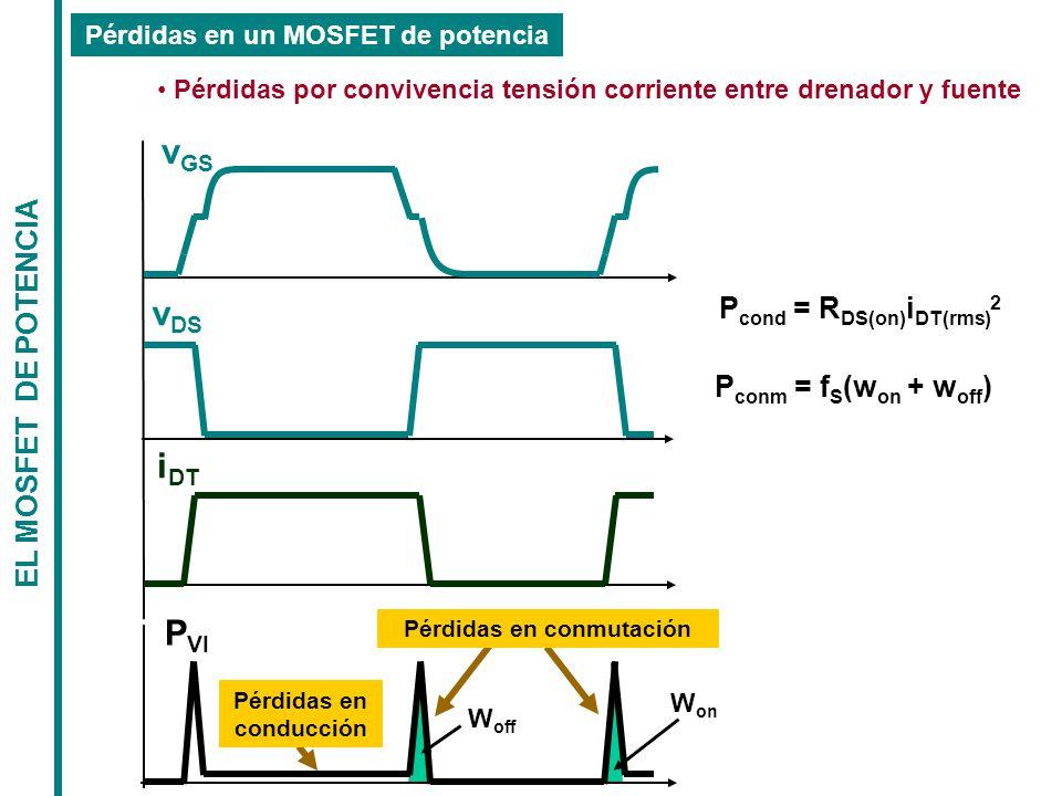vGS vDS iDT PVI EL MOSFET DE POTENCIA Pcond = RDS(on)iDT(rms)2