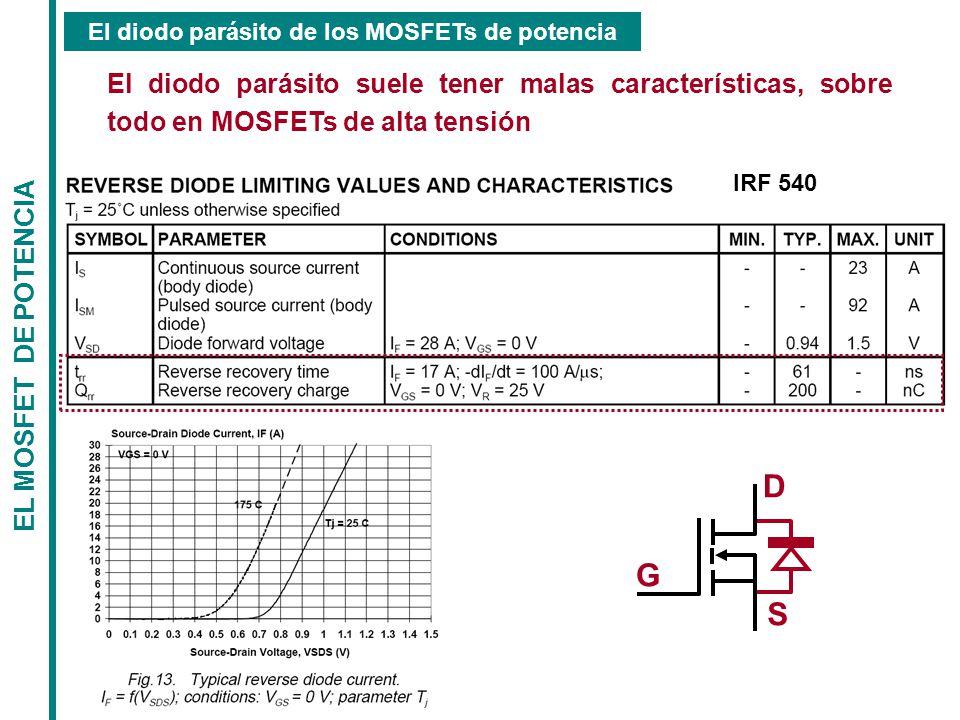 El diodo parásito de los MOSFETs de potencia