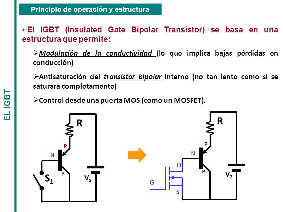 Principio de operación y estructura