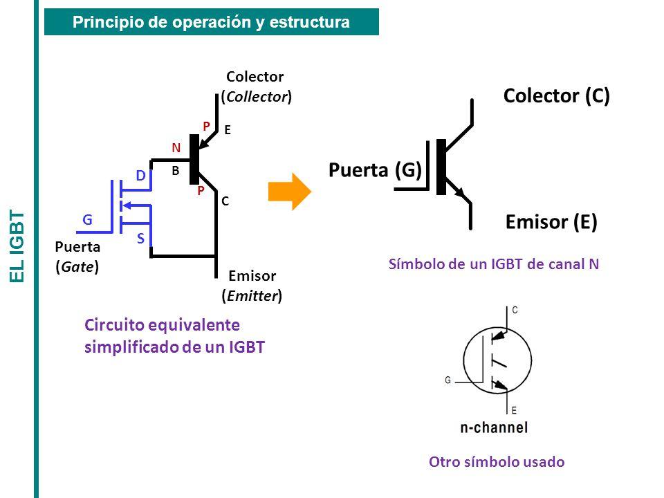 Principio de operación y estructura Símbolo de un IGBT de canal N