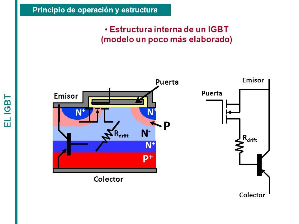 P N- P+ N+ Estructura interna de un IGBT
