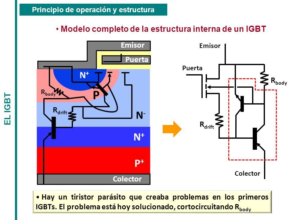 P N- N+ P+ Modelo completo de la estructura interna de un IGBT Emisor