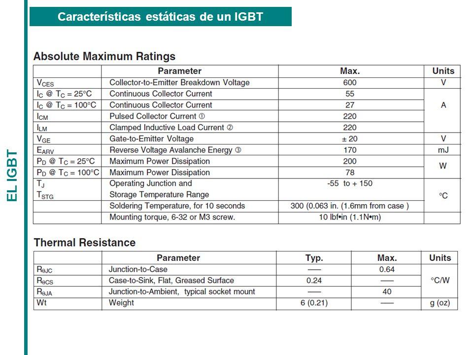 Características estáticas de un IGBT