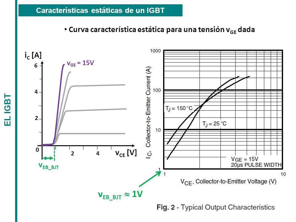 vEB_BJT » 1V Curva característica estática para una tensión vGE dada