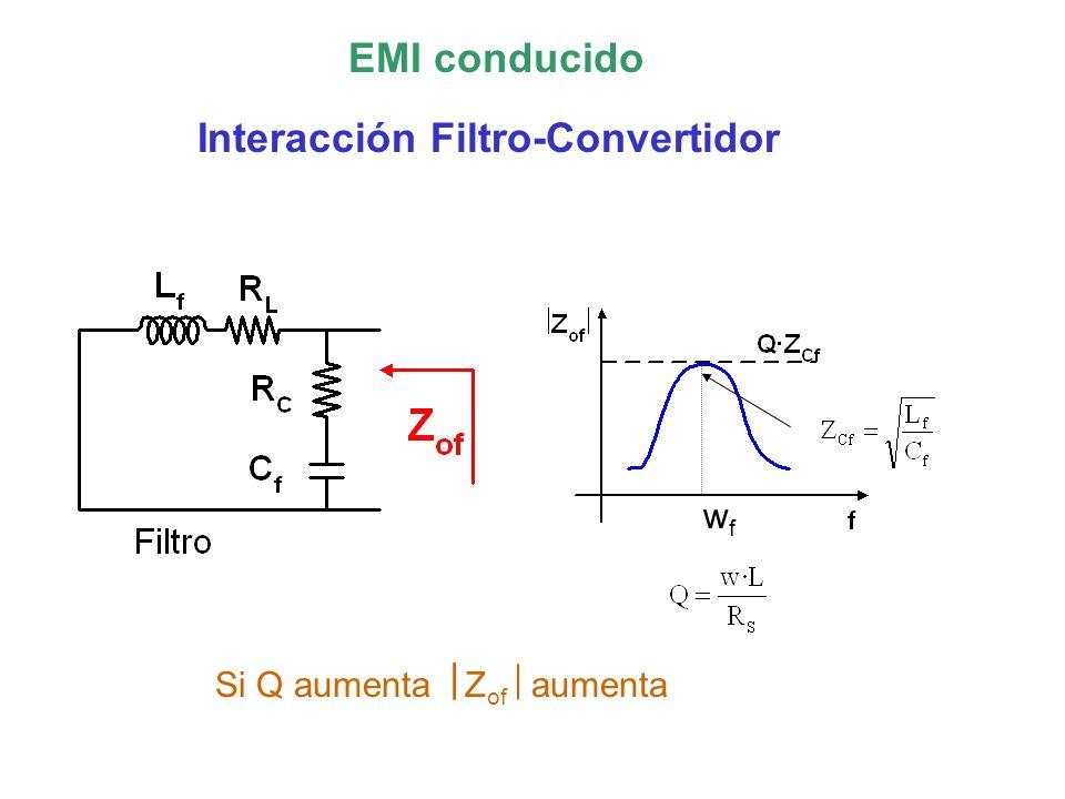 Interacción Filtro-Convertidor