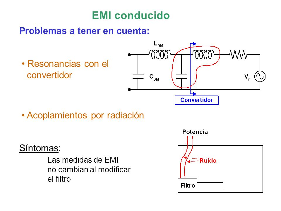 EMI conducido Problemas a tener en cuenta: Resonancias con el