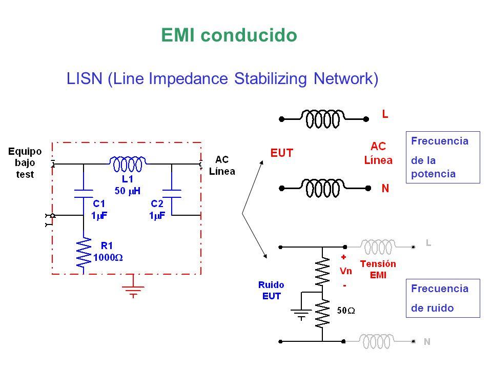 EMI conducido LISN (Line Impedance Stabilizing Network) Frecuencia