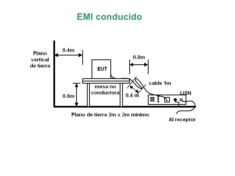 EMI conducido