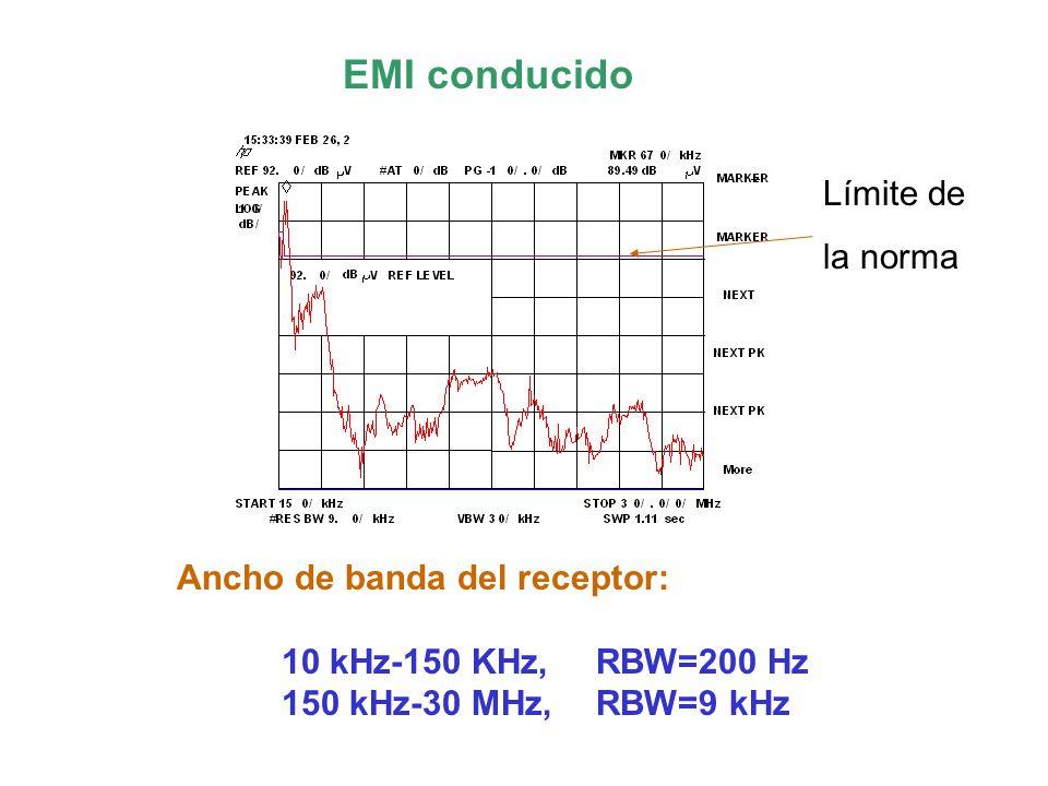 EMI conducido Límite de la norma Ancho de banda del receptor: