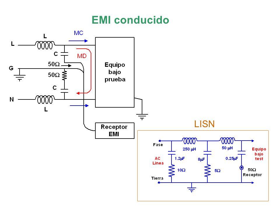 EMI conducido LISN