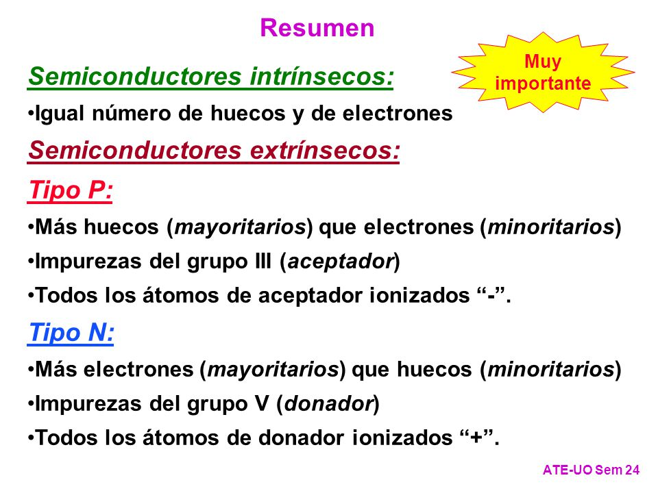 Semiconductores intrínsecos: Semiconductores extrínsecos: Tipo P: