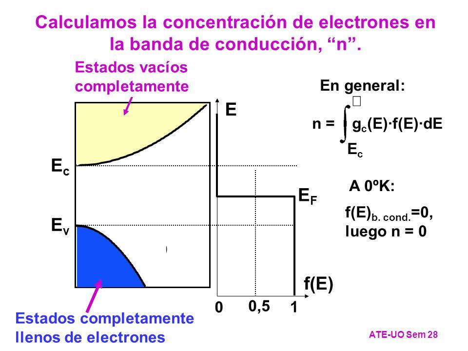 Calculamos la concentración de electrones en la banda de conducción, n .