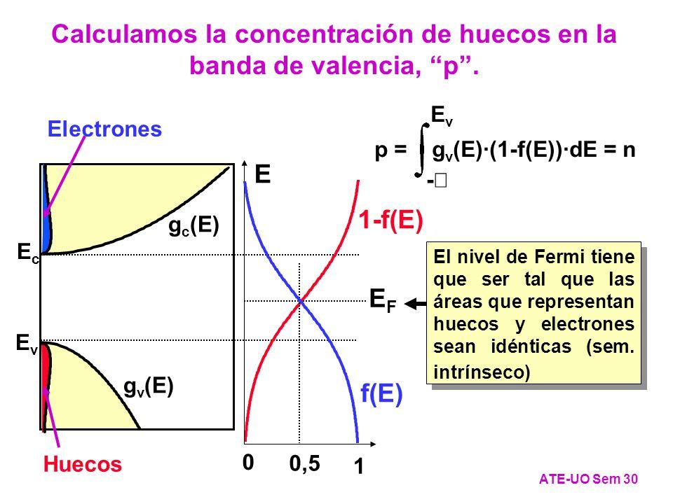 Calculamos la concentración de huecos en la banda de valencia, p .