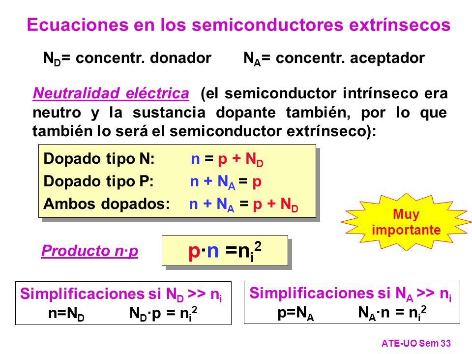 Ecuaciones en los semiconductores extrínsecos