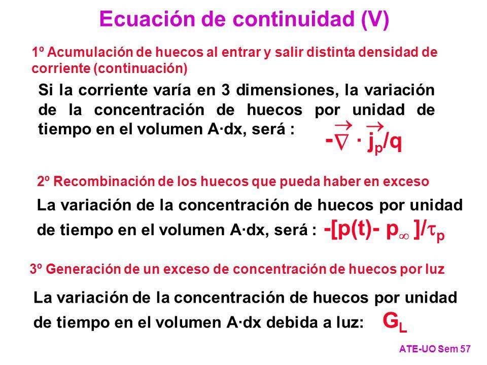 - Ecuación de continuidad (V) · jp/q 