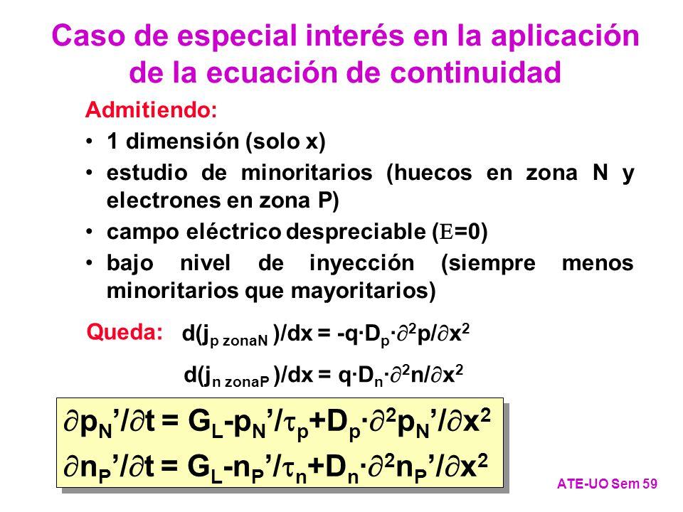 pN'/t = GL-pN'/p+Dp·2pN'/x2 nP'/t = GL-nP'/n+Dn·2nP'/x2
