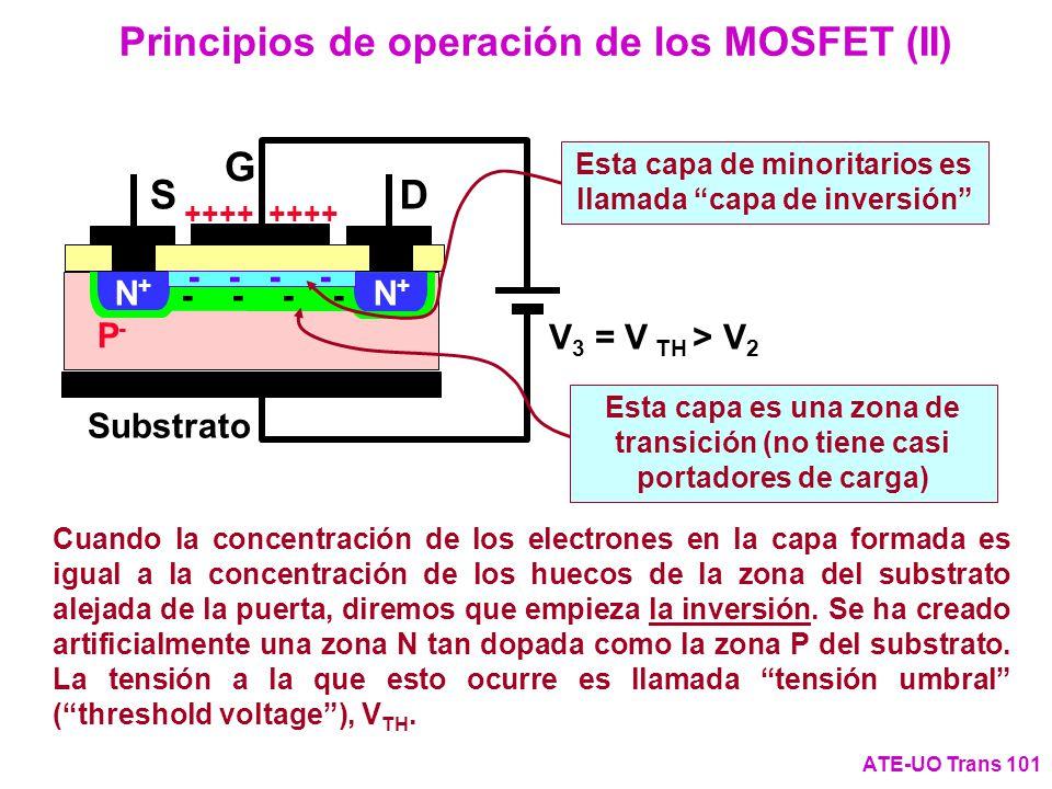 Principios de operación de los MOSFET (II)