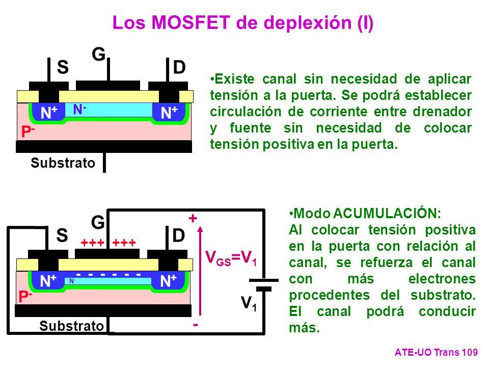 Los MOSFET de deplexión (I)