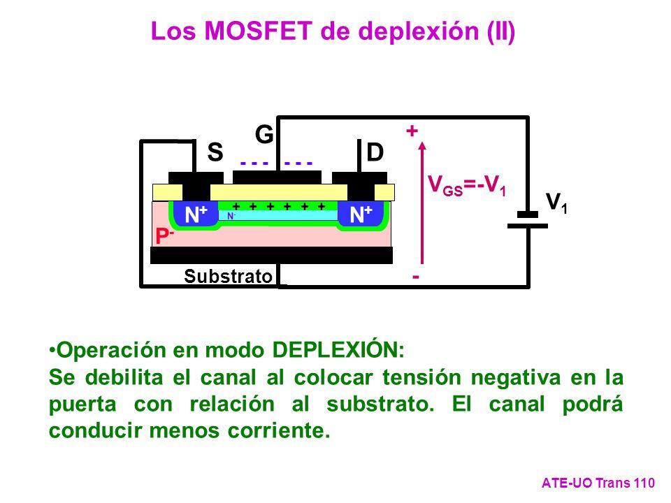 Los MOSFET de deplexión (II)