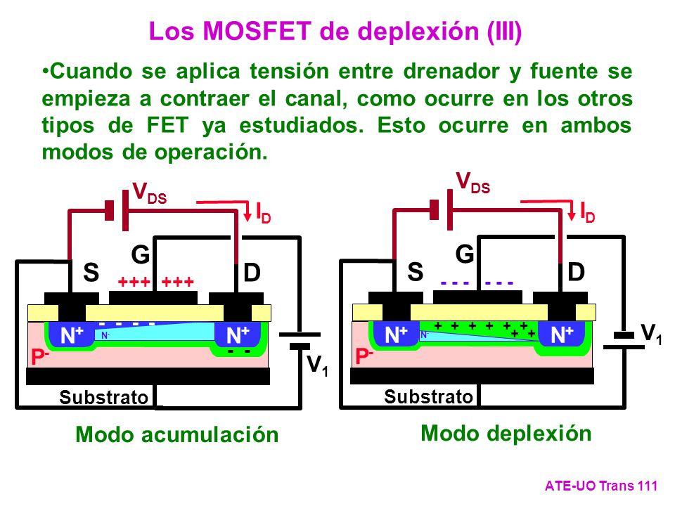 Los MOSFET de deplexión (III)
