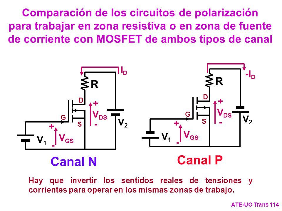 Comparación de los circuitos de polarización para trabajar en zona resistiva o en zona de fuente de corriente con MOSFET de ambos tipos de canal