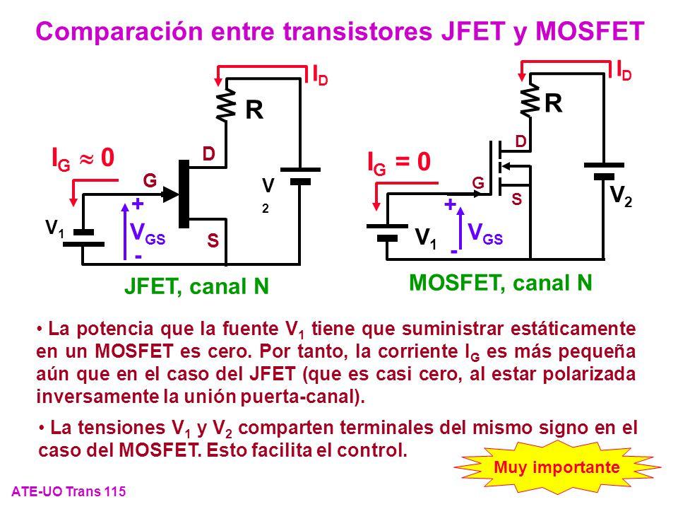 Comparación entre transistores JFET y MOSFET