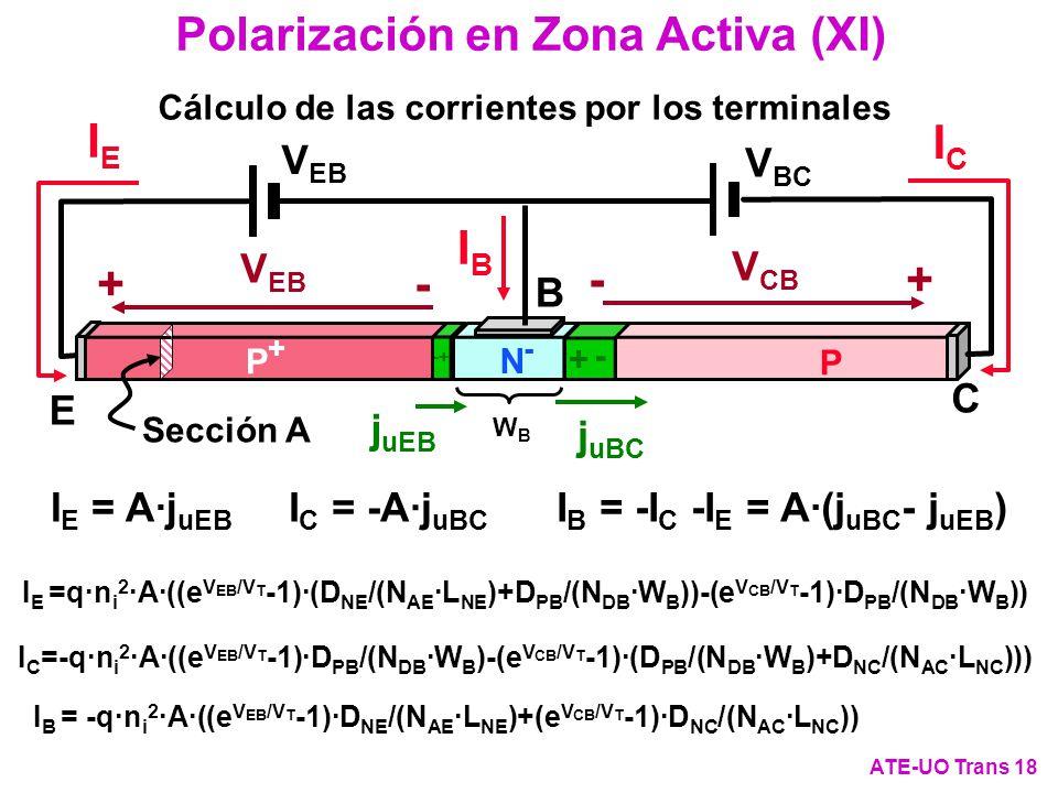 Cálculo de las corrientes por los terminales
