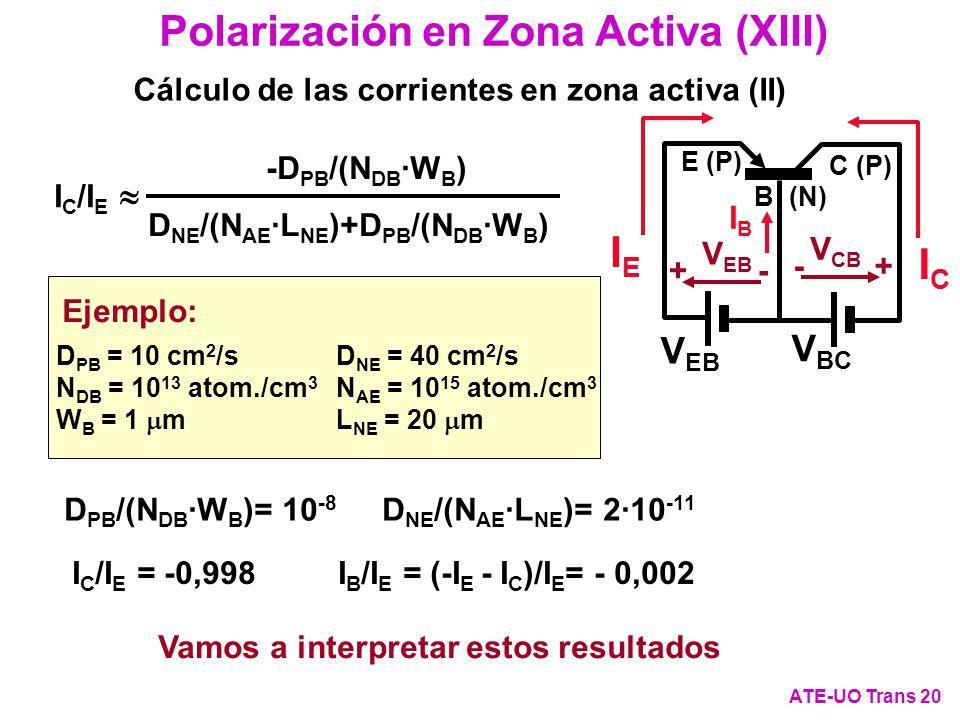 Cálculo de las corrientes en zona activa (II)