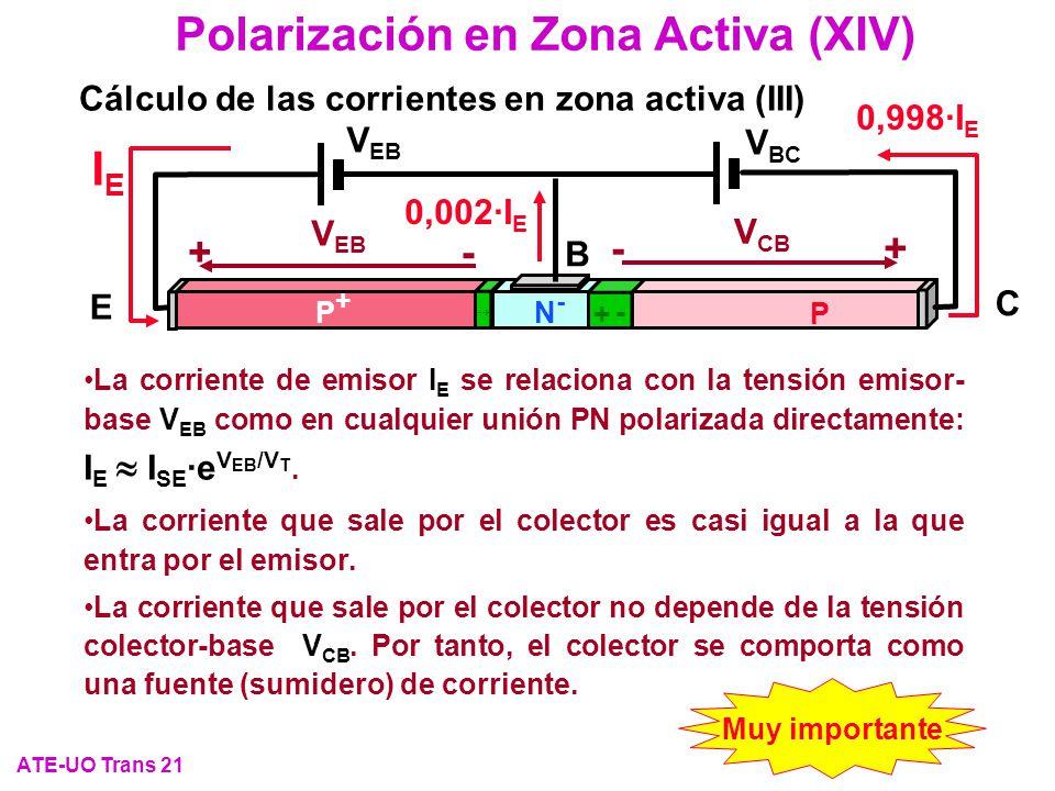 Cálculo de las corrientes en zona activa (III)