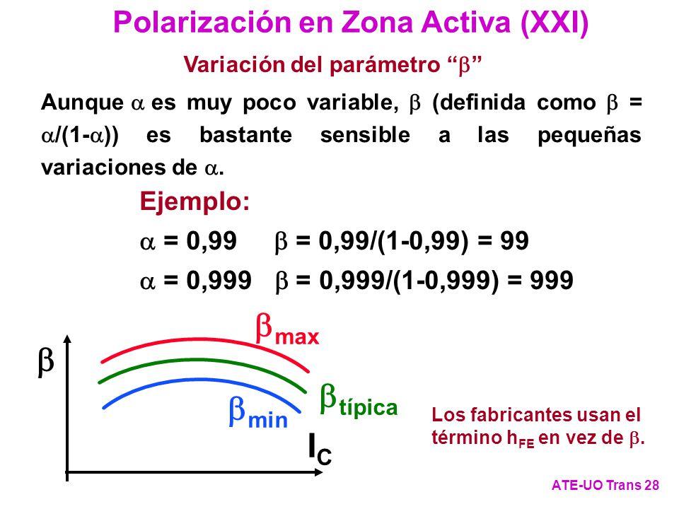 max  típica min IC Polarización en Zona Activa (XXI) Ejemplo: