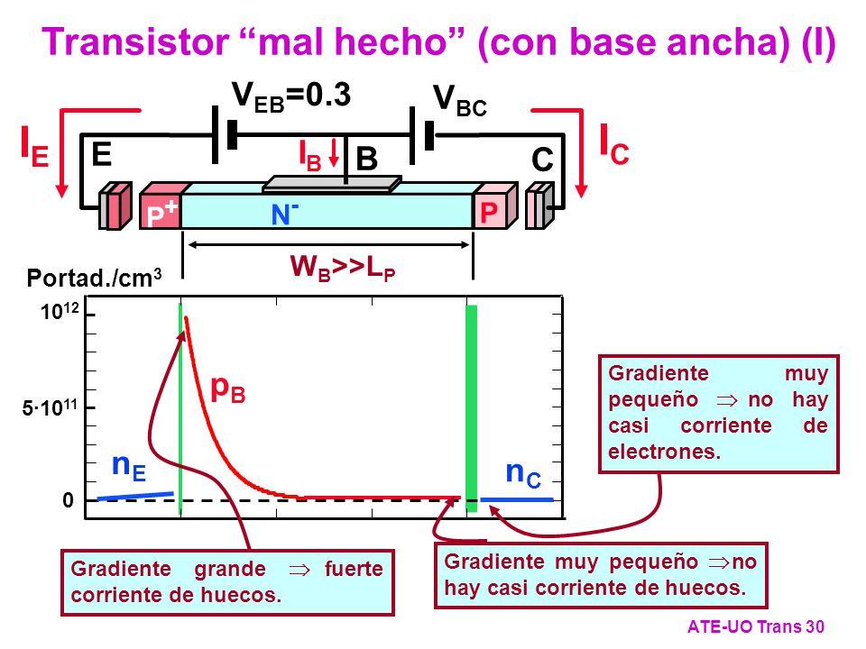 IE IC Transistor mal hecho (con base ancha) (I) VEB=0.3 VBC E IB B