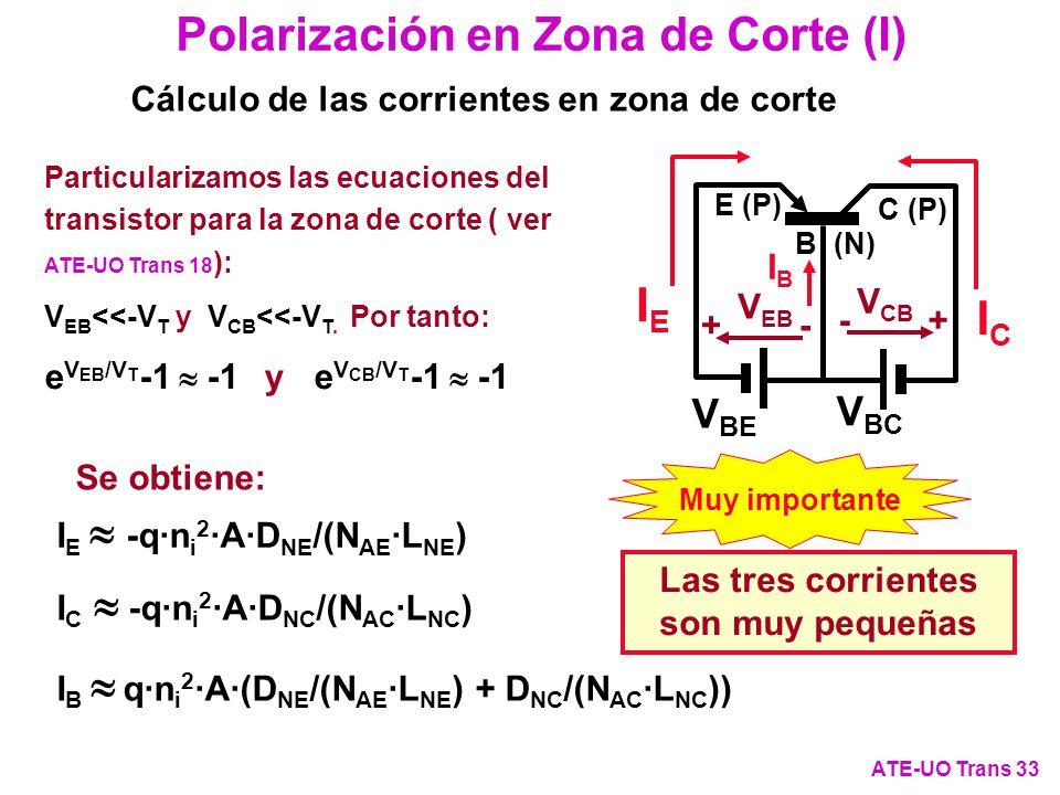 Polarización en Zona de Corte (I)