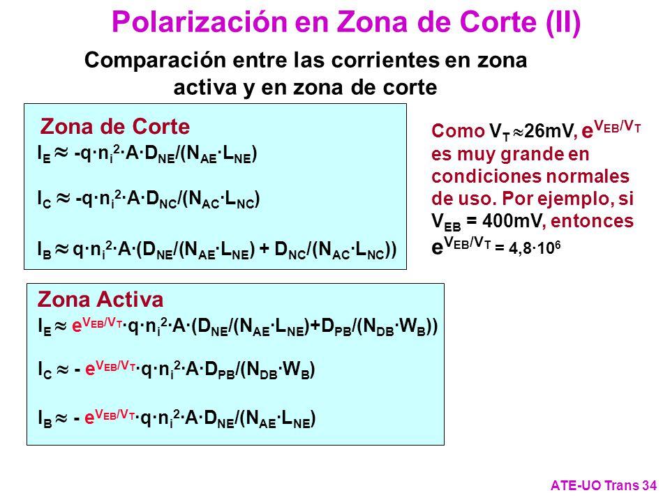 Comparación entre las corrientes en zona activa y en zona de corte