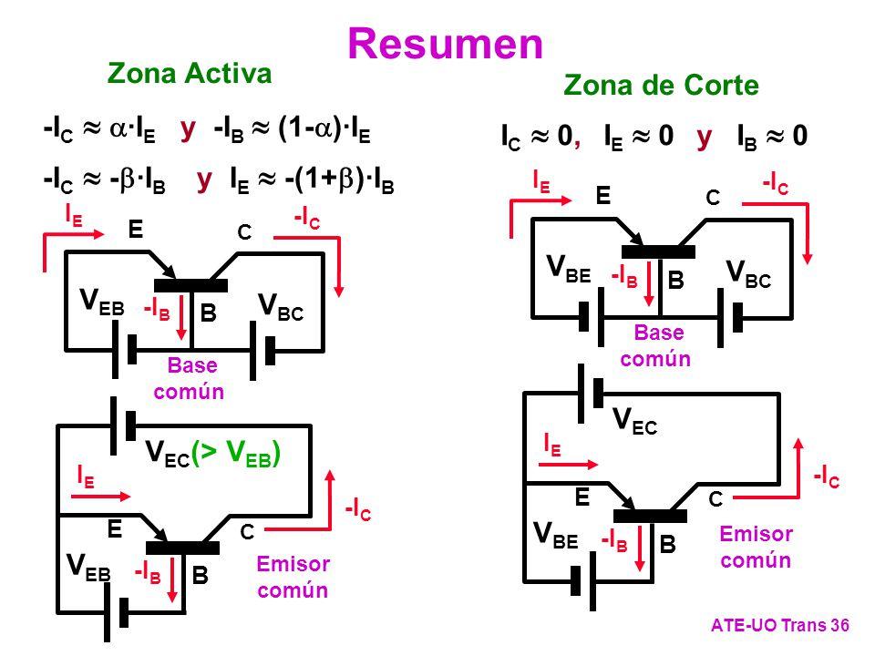 Resumen Zona Activa Zona de Corte -IC » a·IE y -IB » (1-a)·IE