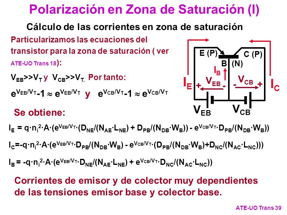 Cálculo de las corrientes en zona de saturación