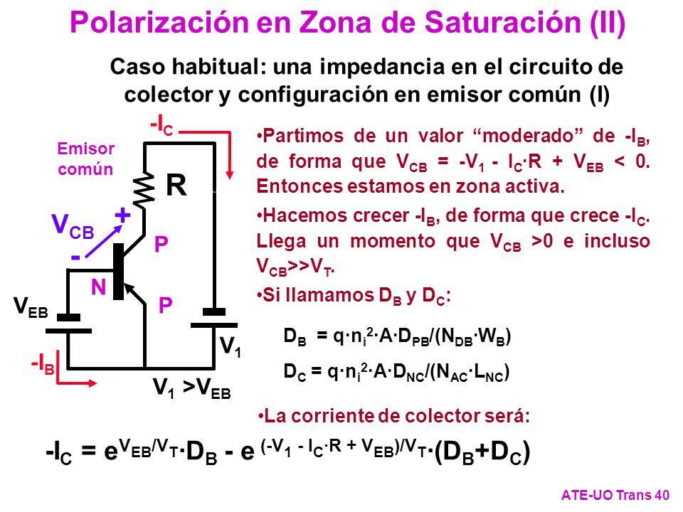 Polarización en Zona de Saturación (II)