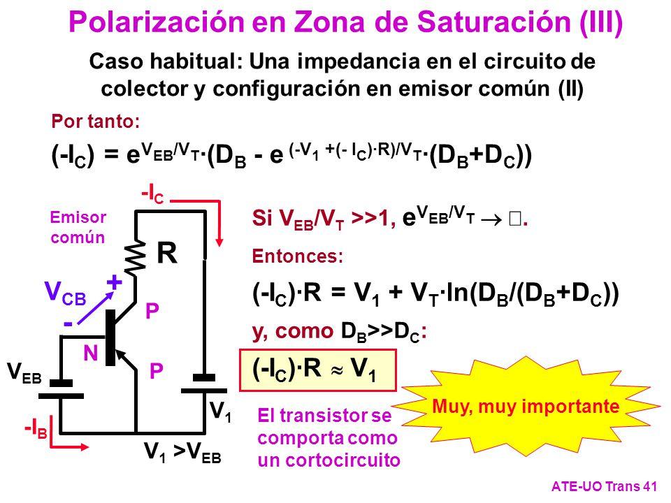 Polarización en Zona de Saturación (III)