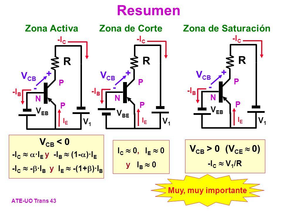 Resumen R R R Zona Activa - + VCB Zona de Corte - + VCB - + VCB