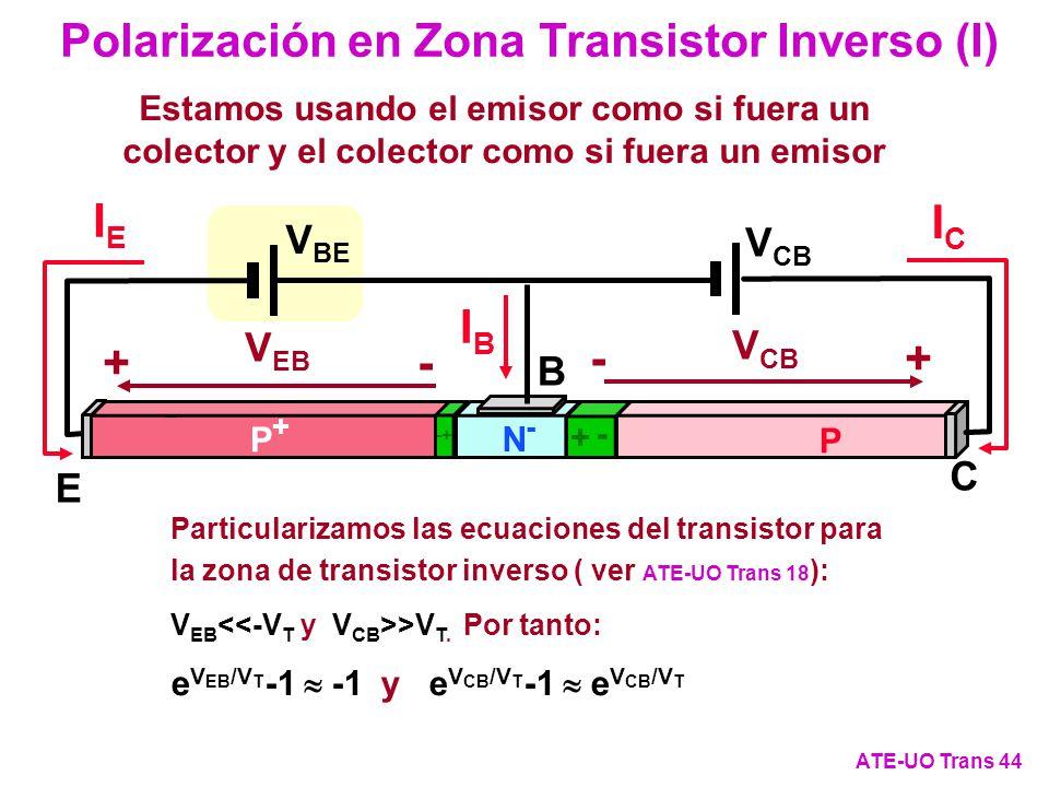 Polarización en Zona Transistor Inverso (I)