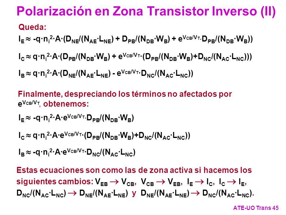 Polarización en Zona Transistor Inverso (II)