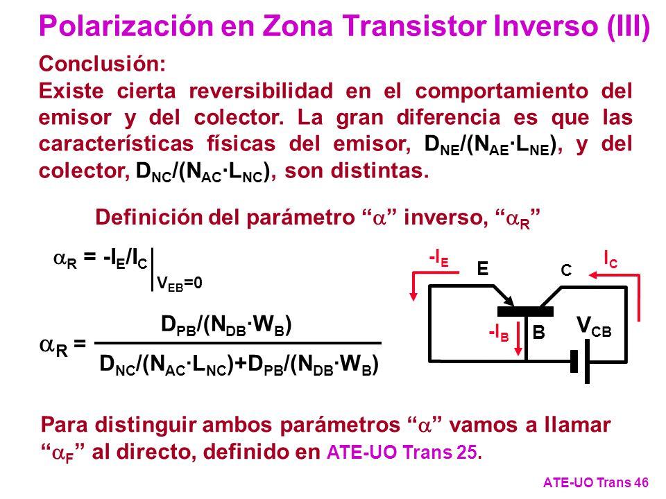 Polarización en Zona Transistor Inverso (III)