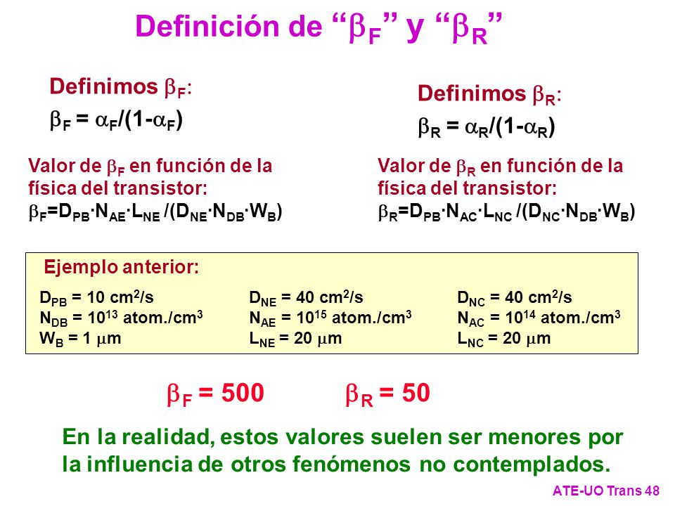 Definición de bF y bR